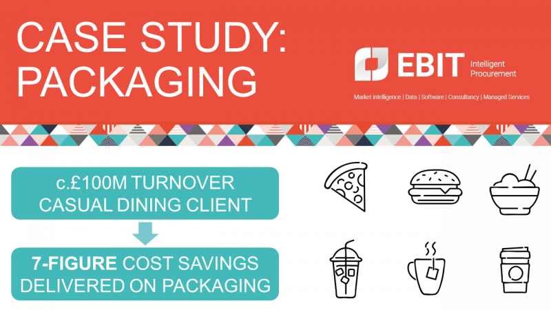 Image shows how Ebit used procurement expertise to save seven figures on a food-to-go takeaway casual dining client's packaging spend
