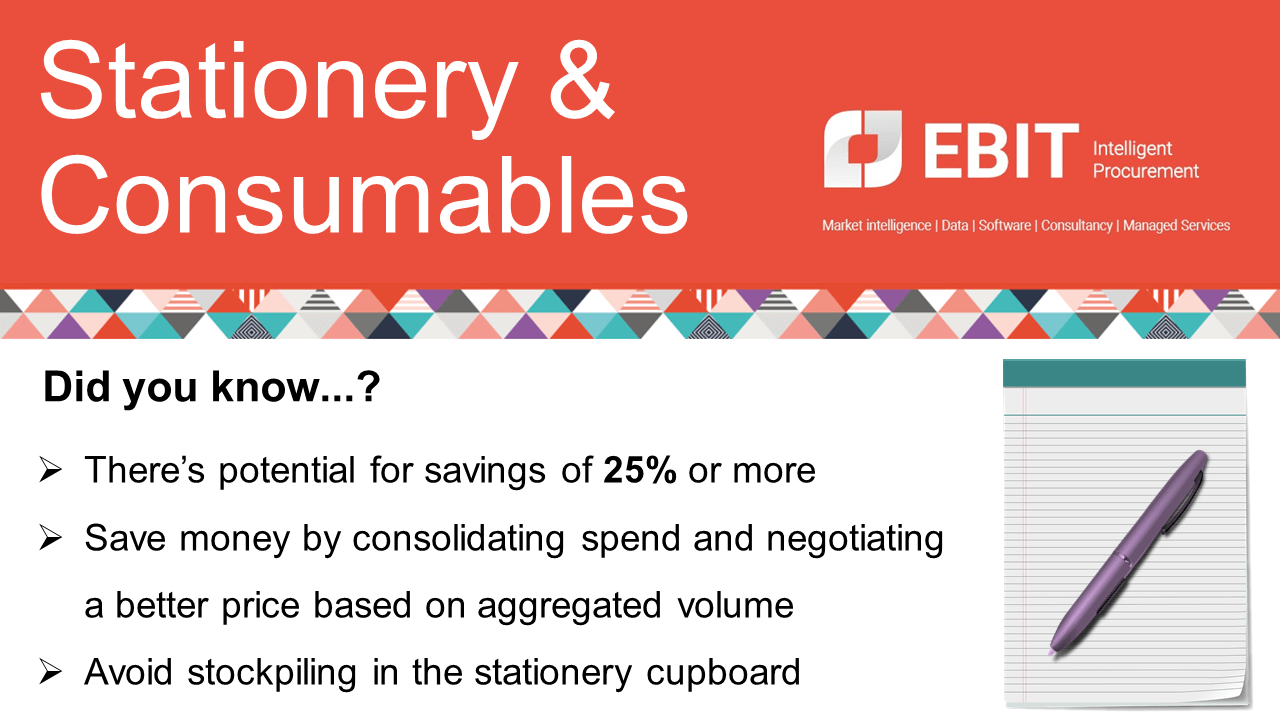 Image explains how businesses can save money and reduce costs by procurement of stationery and consumables
