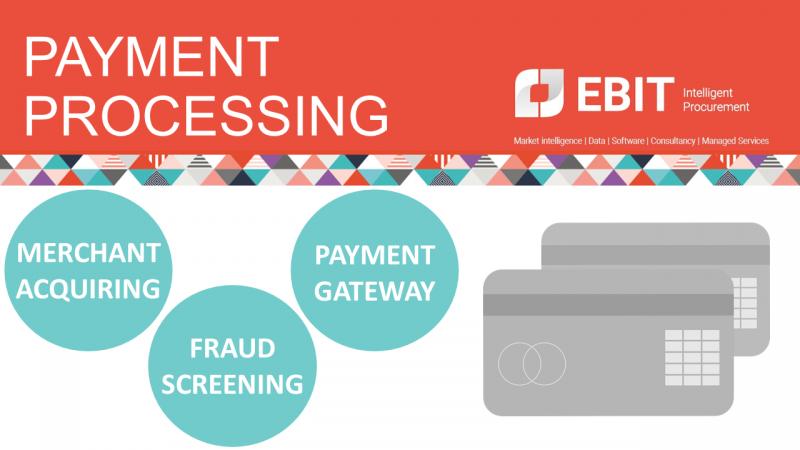 Ebit Intelligent Procurement Payment Processing: Merchant acquiring, payment gateway, fraud screening
