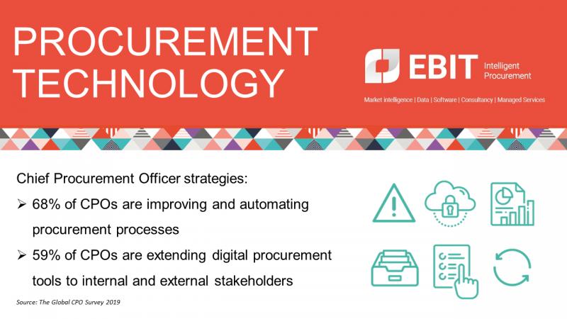 Procurement technology chief procurement officer strategies