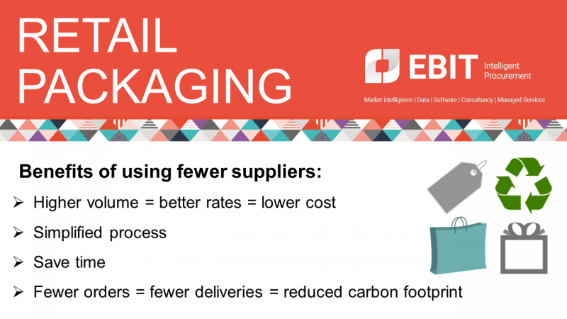 Retail packaging benefits of using fewer suppliers
