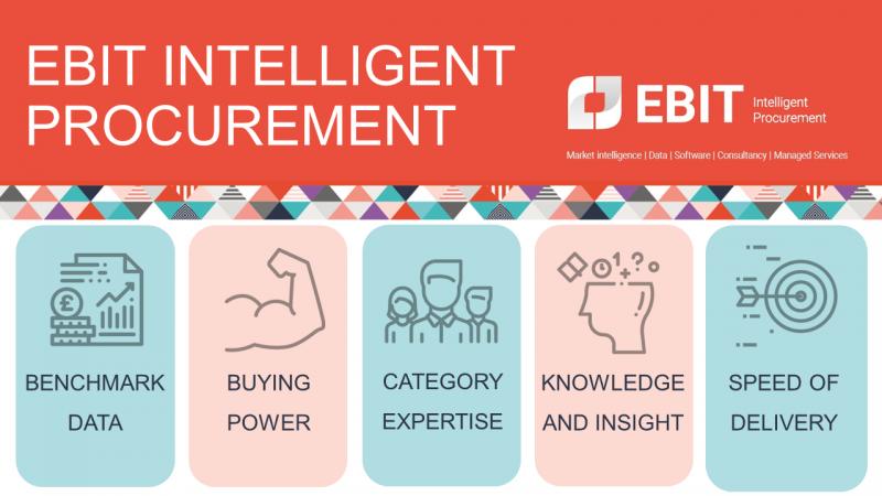 Ebit Intelligent Procurement