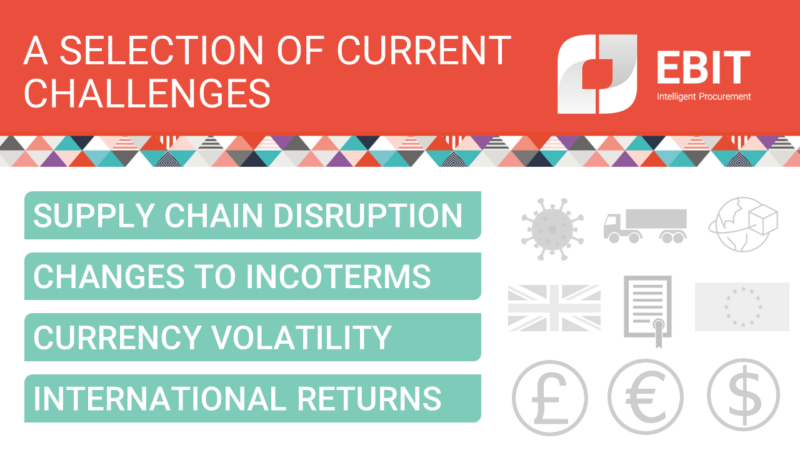 A selection of current procurement challenges: supply chain disruption, changes to incoterms, currency volatility, international returns
