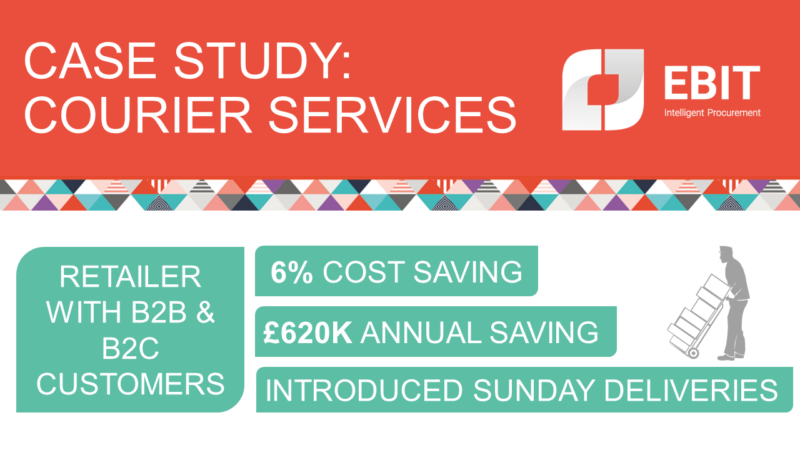 Case study on courier services. 6% cost saving, £620k a year saving, sunday deliveries introduced.