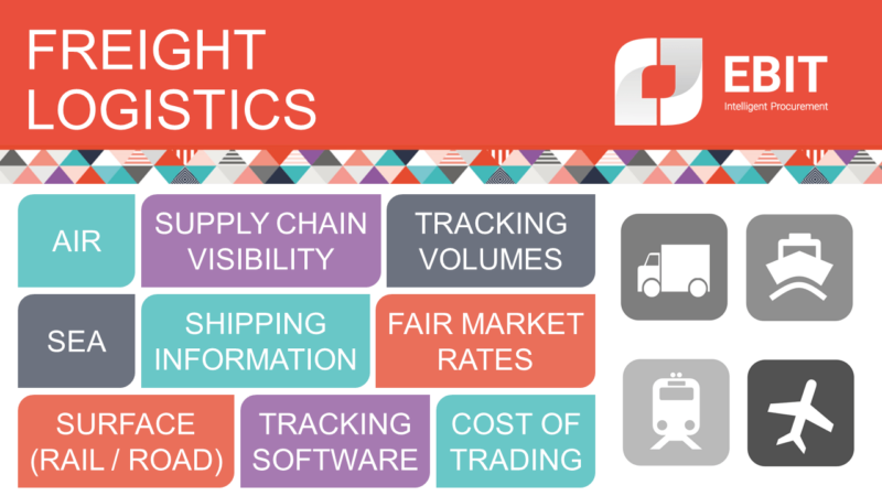 Freight logistics. Sea, air, surface (rail & road), supply chain visibility, shipping information, tracking software, tracking volumes, fair market rates, cost of trading.