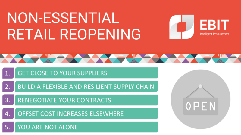 Non-essential retail reopening, 5 things for procurement to consider. 1) Get close to your suppliers 2) Build a flexible and resilient supply chain 3) Renegotiate your contracts 4) Offset cost increases elsewhere 5) You are not alone.