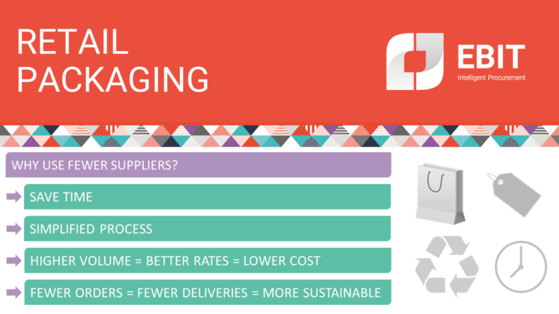 Retail packaging: Why use fewer suppliers? Save time, simplified process, higher volume = better rates = lower cost, fewer orders = fewer deliveries = more sustainable