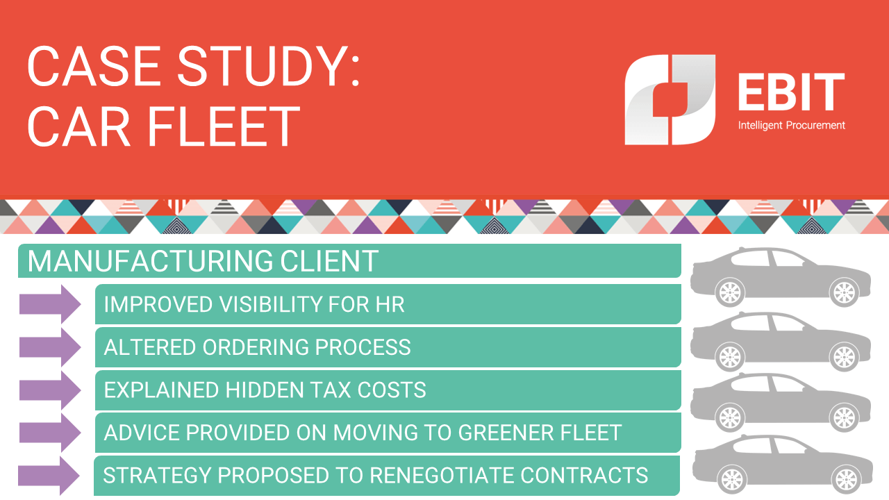 Case study: Car fleet. Manufacturing client. Improved visibility for HR, altered ordering process, explained hidden tax costs, advice provided on moving to greener fleet, strategy proposed to renegotiate contracts.