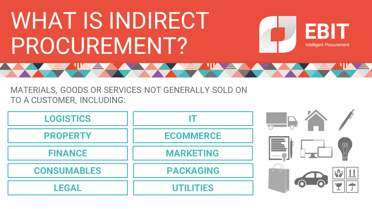 What is indirect procurement?