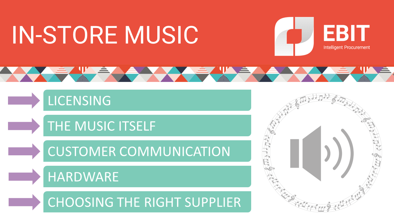In-store music. Licensing, the music itself, customer communication, hardware, choosing the right supplier.